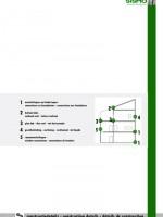 Details Architecturaux SISMO